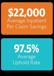 Inpatient Claim Review Statistics