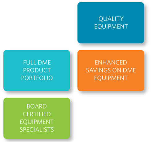 Durable Medical Equipment - DME